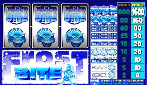 frost-bite-slot